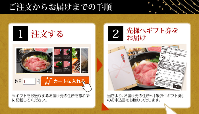 米沢牛通販の米沢牛カタログギフトのご注文からお届けまでの手順01